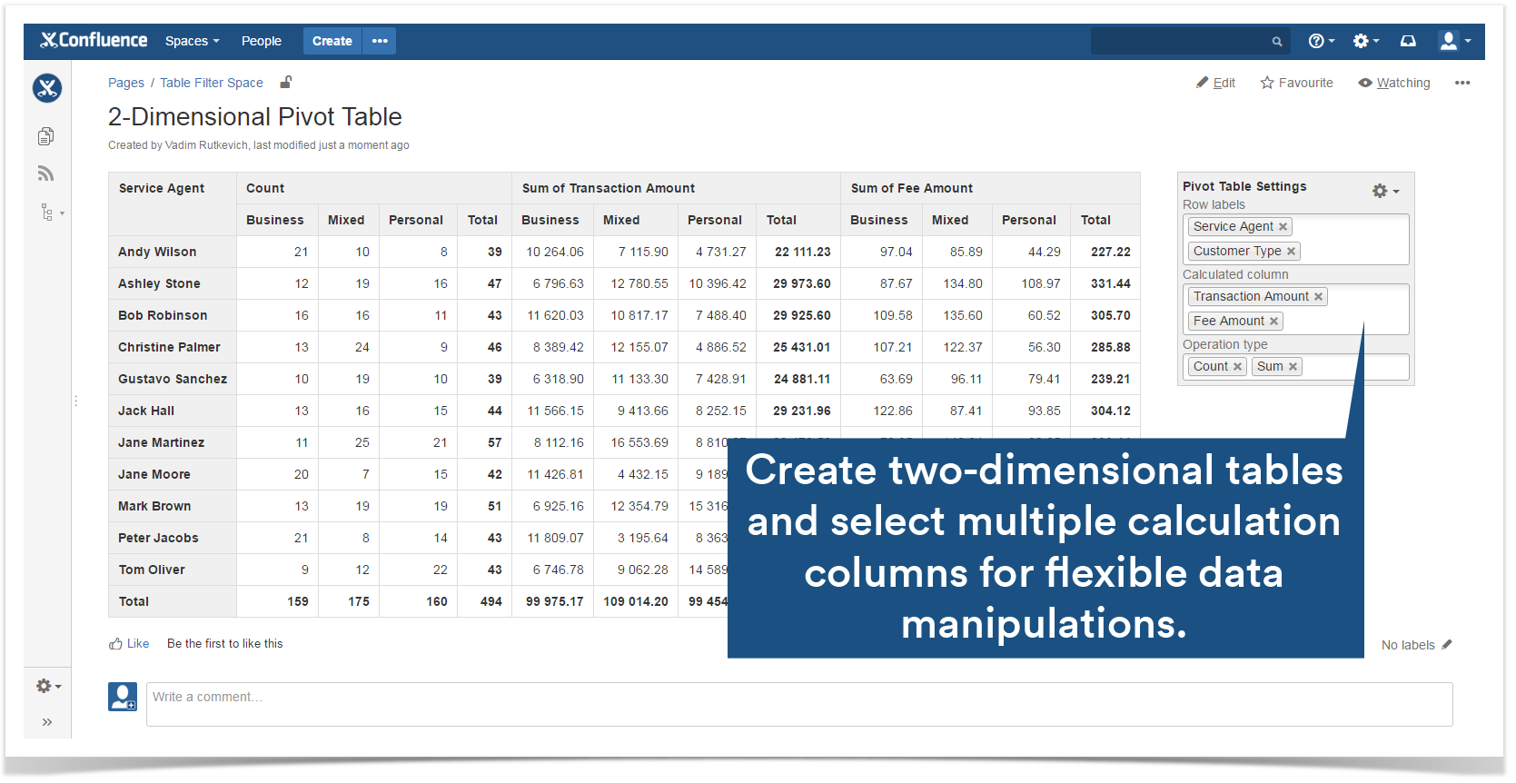 Table filter and charts 360 table filter and charts for now you can easily transform your tables into the aggregated and summarized pivot tables with great flexibility for data manipulations gamestrikefo Choice Image