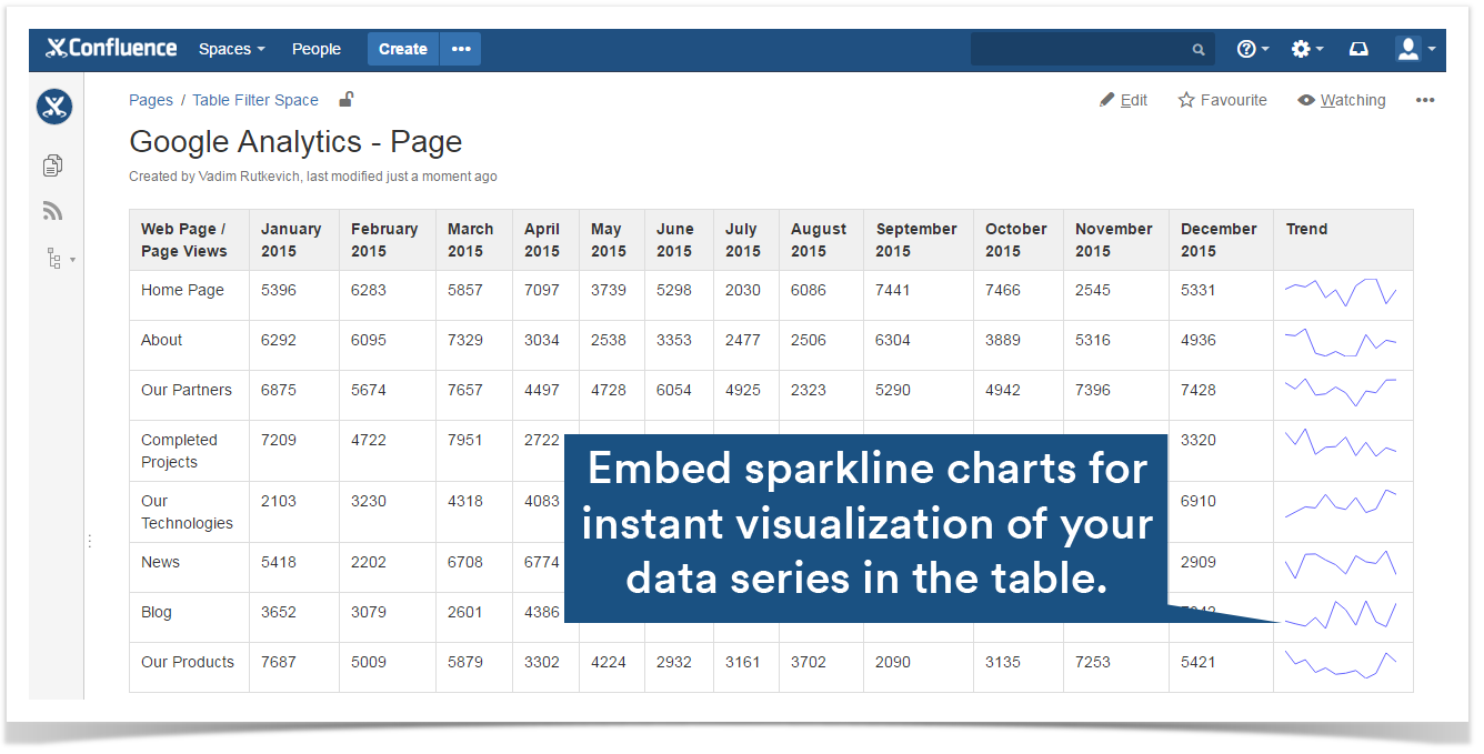 Table filter and charts 360 table filter and charts for added support for two dimensional pivot tables and a capability to select multiple calculation columns gamestrikefo Choice Image