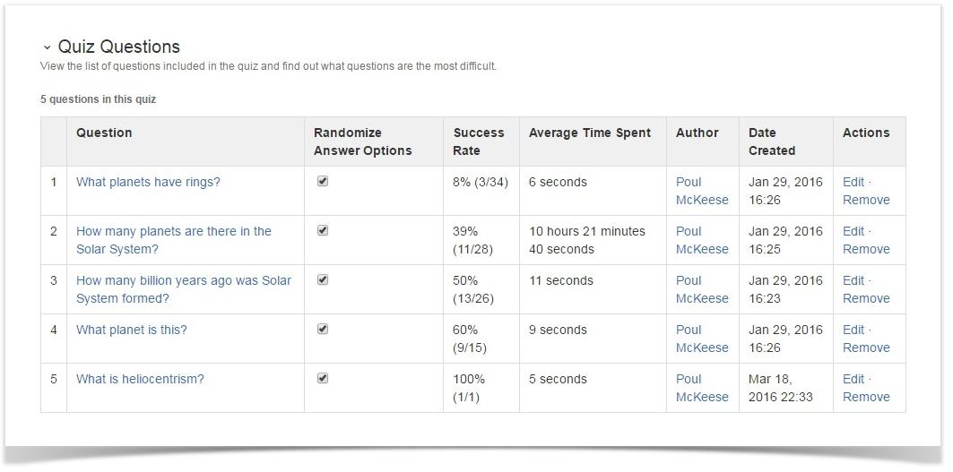 Quiz Reports - StiltSoft Docs - Courses and Quizzes - LMS