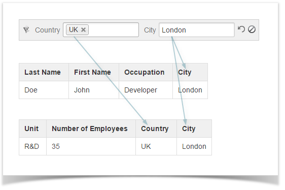 how to put a border on a textbox in docs