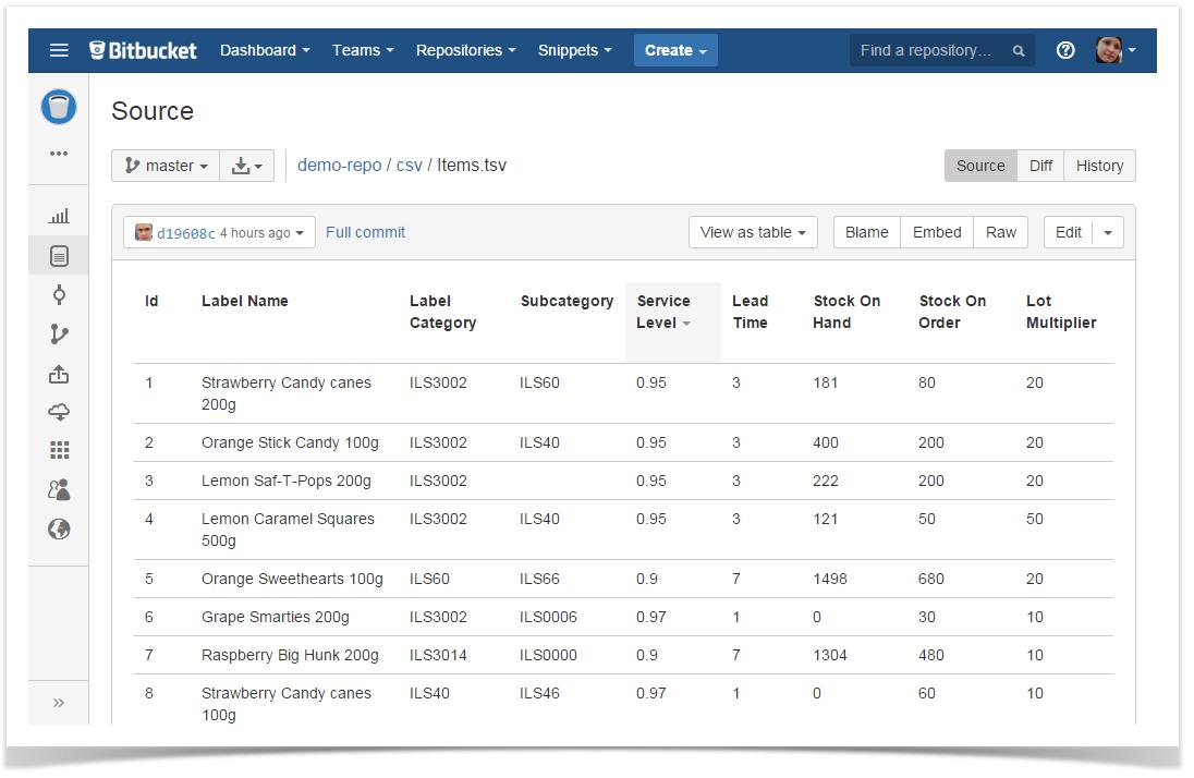 Table Viewer - StiltSoft Docs - File Viewer for Bitbucket